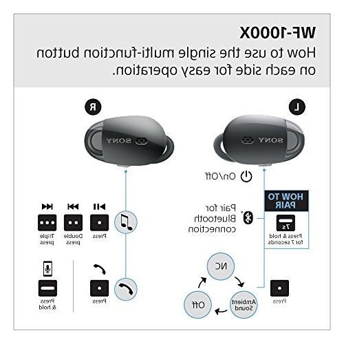Sony WF1000X/BM1 Premium Cancelling True -